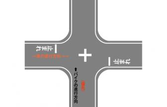交差点の事故イラスト